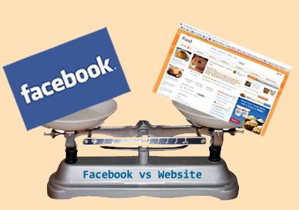 Facebook vs Website